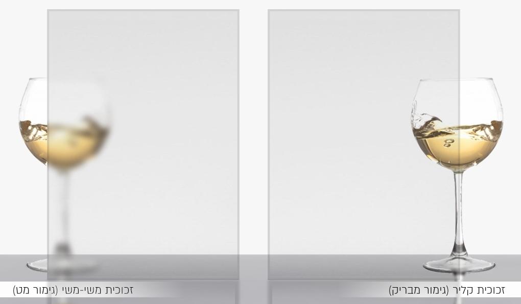 תמונות בעיצוב אישי על גבי זכוכית - בלורן פתרונות פרזול ועיצוב הבית